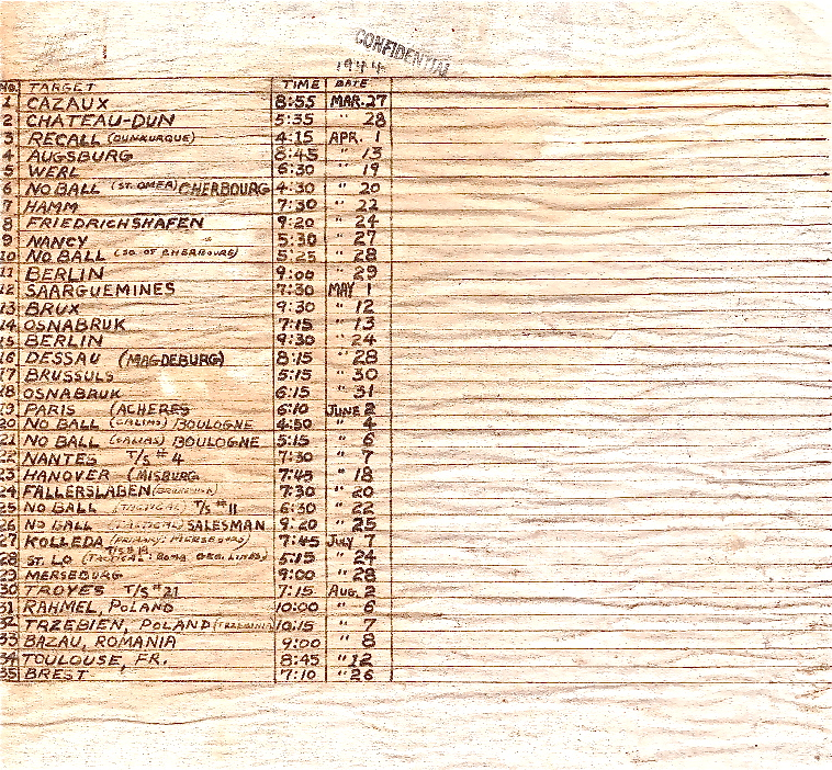 """This is a list of the 35 bombing missions the crew of """"Lili of the Lamplight"""" flew over Nazi occupied Europe during the Second World War. Photo provided by Mark Erickson"""